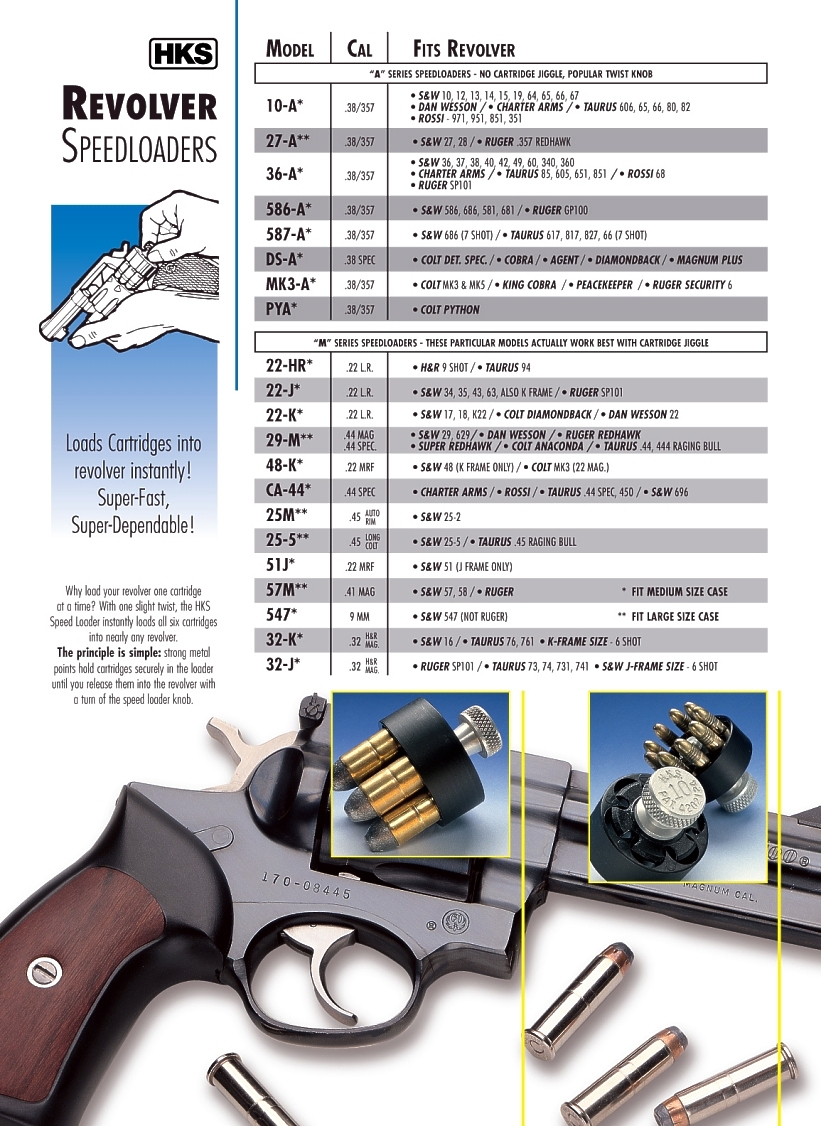 HKS 586 A Revolver Speedloader 38 357 Fits Smith And Wesson 686